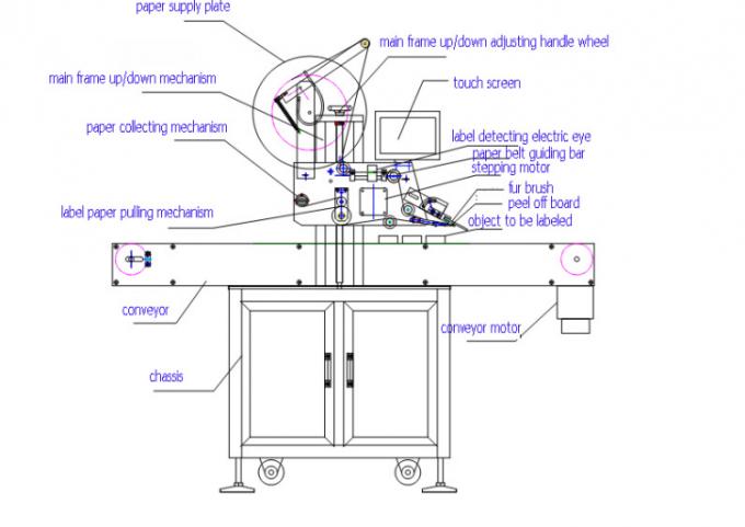 Aplicador automático de etiquetas de superficie plana de 1000 mm × 450 mm para o lado superior